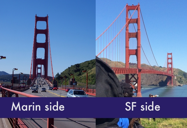 Golden Gate Bridge before and after