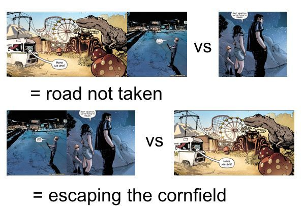 Chart showing where this comic might be aligned in the road trip subgenres.